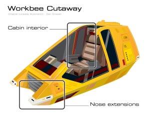 2016-10-sep-25-workbe-cutaway