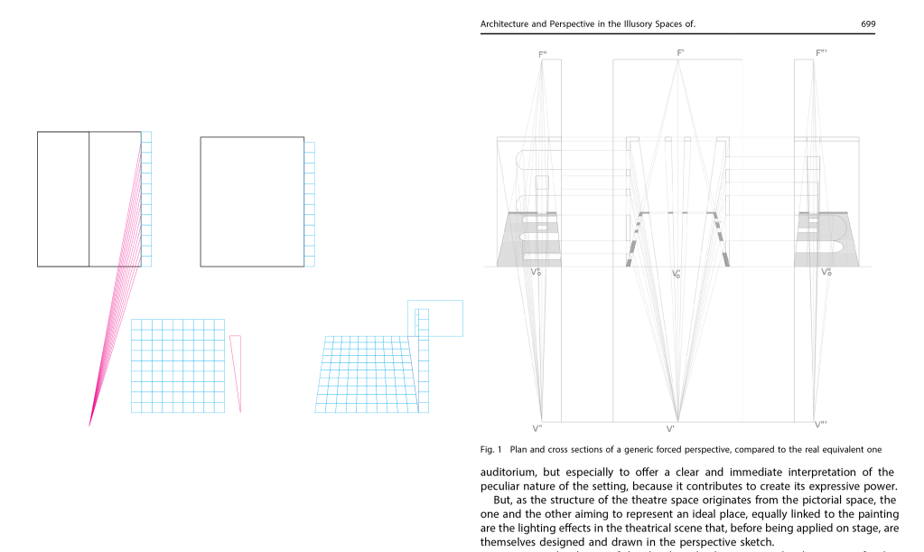 Example of working out the geometry used in creating forced perspective set backdrops for the theatre. (Image: Courtesy Architecture and Perspective in the Illusory Spaces of Ferdinando Galli Bibiena)